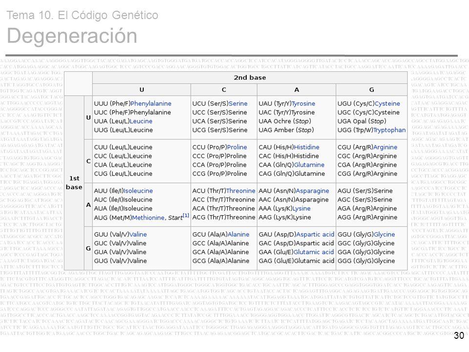 30 Tema 10. El Código Genético Degeneración