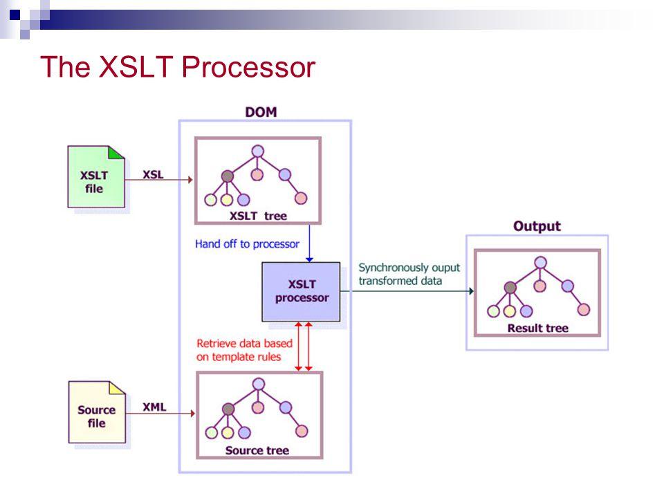 The XSLT Processor