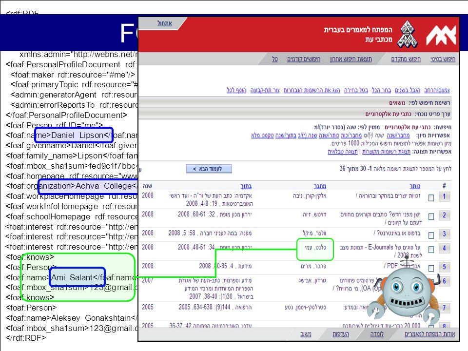 <rdf:RDF xmlns:rdf= http://www.w3.org/1999/02/22-rdf-syntax-ns# xmlns:rdfs= http://www.w3.org/2000/01/rdf-schema# xmlns:foaf= http://xmlns.com/foaf/0.1/ xmlns:admin= http://webns.net/mvcb/ > Daniel Lipson Daniel Lipson fed9c1f7bbc4caa9566a1f217076a2e9d6a6d06f Achva College Ami Salant 123@gmail.com Aleksey Gonakshtain 123@gmail.com <rdf:RDF xmlns:rdf= http://www.w3.org/1999/02/22-rdf-syntax-ns# xmlns:rdfs= http://www.w3.org/2000/01/rdf-schema# xmlns:foaf= http://xmlns.com/foaf/0.1/ xmlns:admin= http://webns.net/mvcb/ > Daniel Lipson Daniel Lipson fed9c1f7bbc4caa9566a1f217076a2e9d6a6d06f Achva College Ami Salant 123@gmail.com Aleksey Gonakshtain 123@gmail.com FOAF (Friend of a Friend)