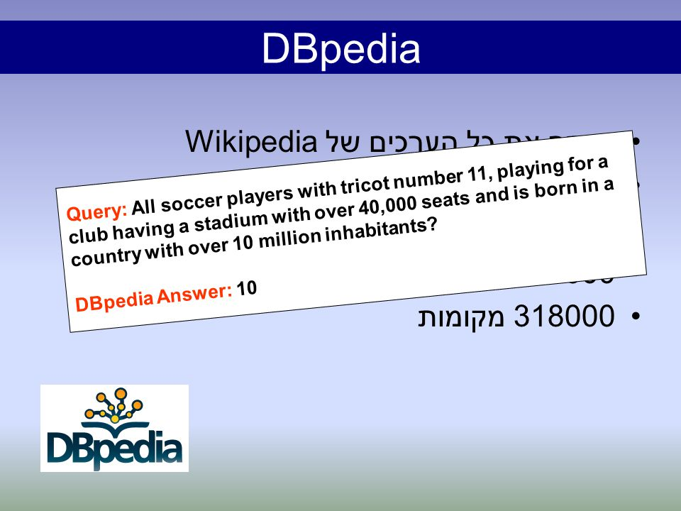 DBpedia מנתח את כל הערכים של Wikipedia הופך את Wikipedia לבסיס נתונים 2.6 מיליון פריטים 213000 אנשים 318000 מקומות Query: All soccer players with tricot number 11, playing for a club having a stadium with over 40,000 seats and is born in a country with over 10 million inhabitants.