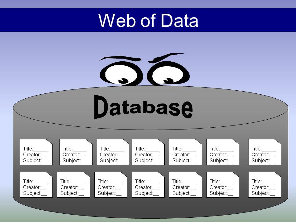 Web of Data Title:_____ Creator:__ Subject:__ Title:_____ Creator:__ Subject:__ Title:_____ Creator:__ Subject:__ Title:_____ Creator:__ Subject:__ Ti