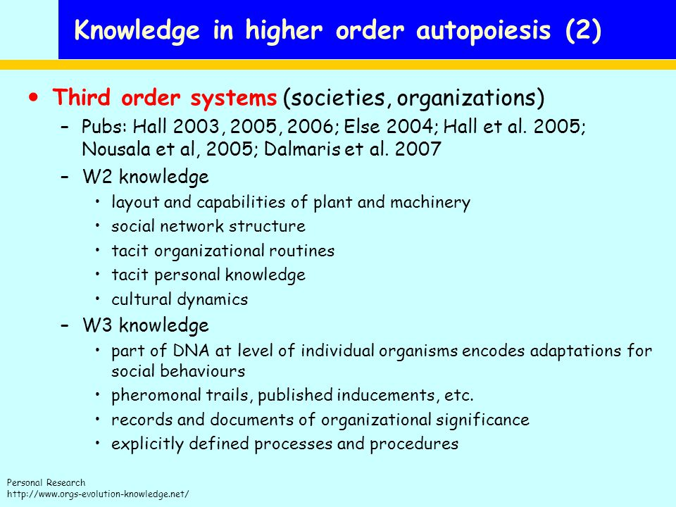 Personal Research http://www.orgs-evolution-knowledge.net/ Knowledge in higher order autopoiesis (2) Third order systems (societies, organizations) –Pubs: Hall 2003, 2005, 2006; Else 2004; Hall et al.