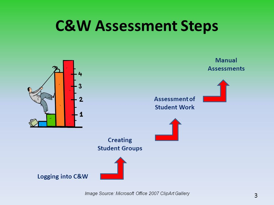 C&W Assessment Steps Logging into C&W Creating Student Groups Assessment of Student Work Manual Assessments Image Source: Microsoft Office 2007 ClipArt Gallery 3