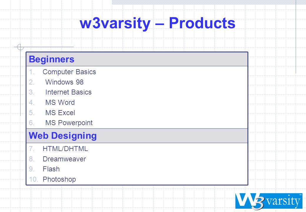 w3varsity – Products 7. HTML/DHTML 8. Dreamweaver 9. Flash 10. Photoshop 1. Computer Basics 2.Windows 98 3.Internet Basics 4.MS Word 5.MS Excel 6.MS P
