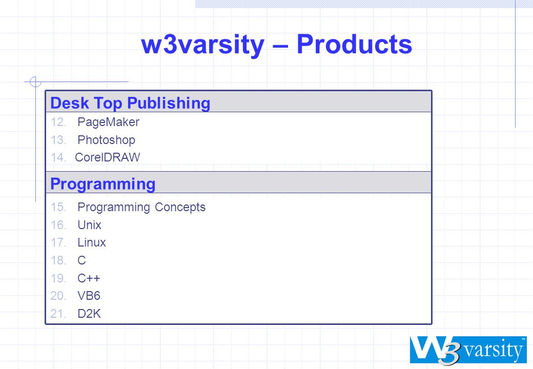 w3varsity – Products 26..net essentials 27.