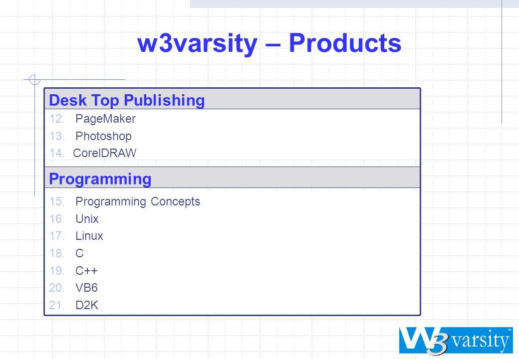 w3varsity – Products 15. Programming Concepts 16. Unix 17. Linux 18. C 19. C++ 20. VB6 21. D2K 12. PageMaker 13. Photoshop 14.CorelDRAW Programming De