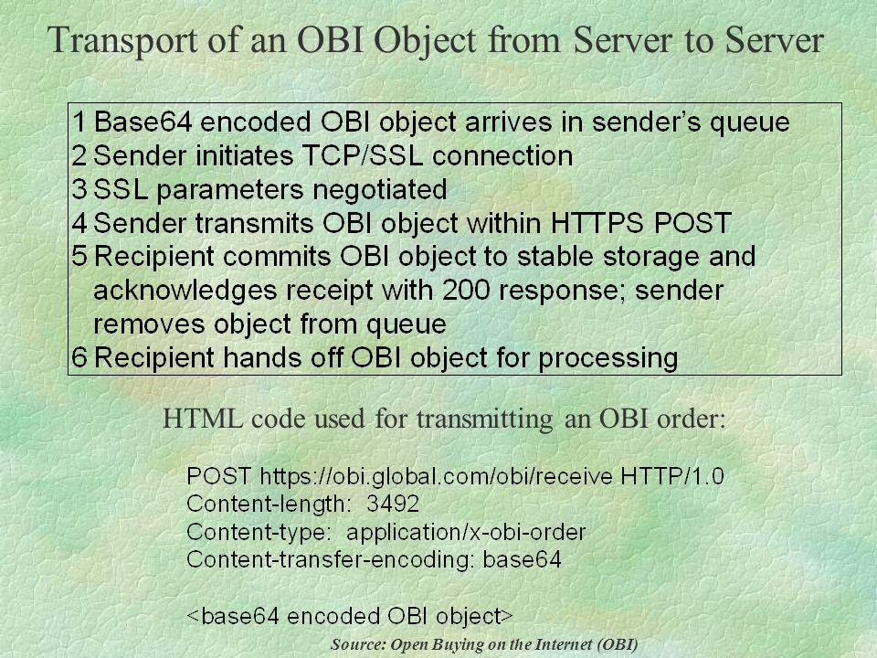 OBI: Typical Scenario Requisitioner selects a supplier from corporate intranet page Opens its catalog Seller authenticates digital certificate Item selected and 'create order' button pressed OBI order digitally signed Order sent as an OBI object using HTTP/SSL to buyer orgn Buyer Orgn verifies signature Forwards it to internal workflow Background processing done 'Complete order' button pressed Order digitally signed by buyer orgn Order sent to seller using http/ssl Seller verifies signature Processes the order as per internal workflow