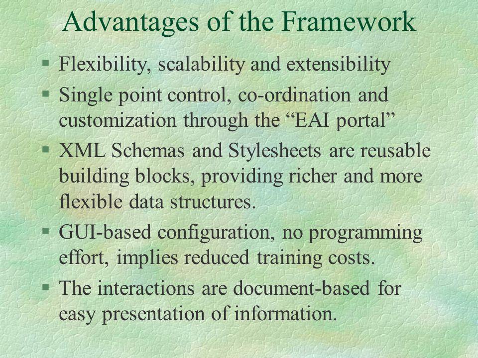 The Broad Picture XML inter- face User Inter- face CRM Business Logic Data XML inter- face User Inter- face Inventory Business Logic XML inter- face U