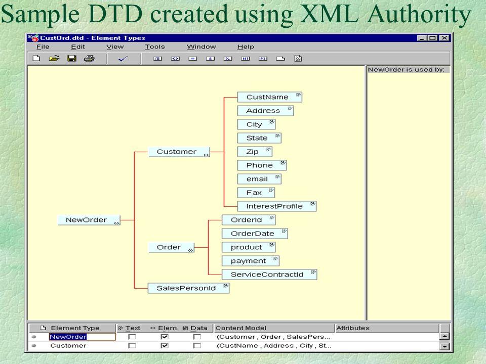 XML Template for Data Fetch Converter