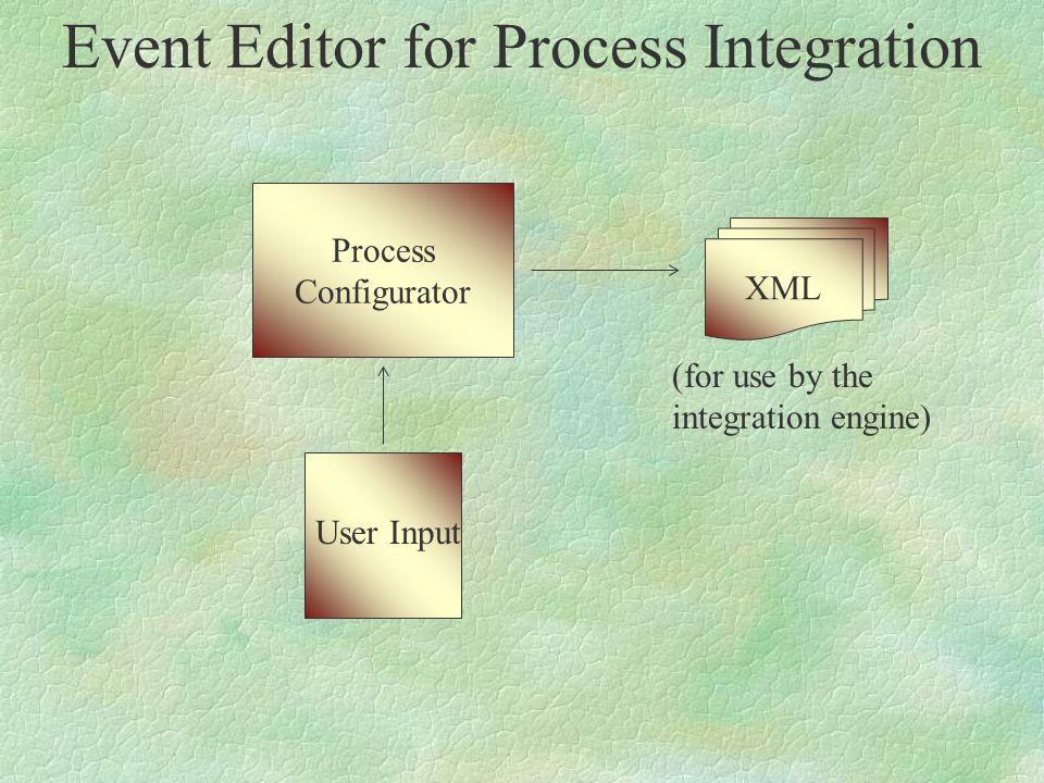 Sample DTD created using XML Authority