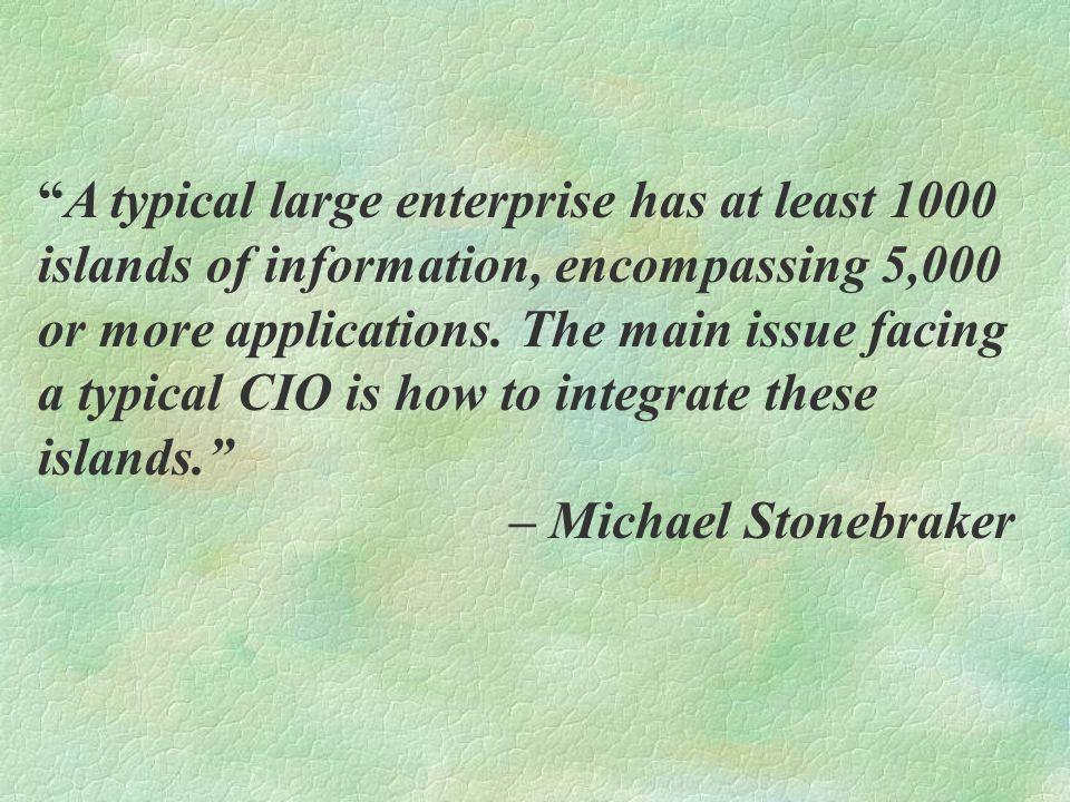 Inter-Enterprise Process Engineering Source: eccubed