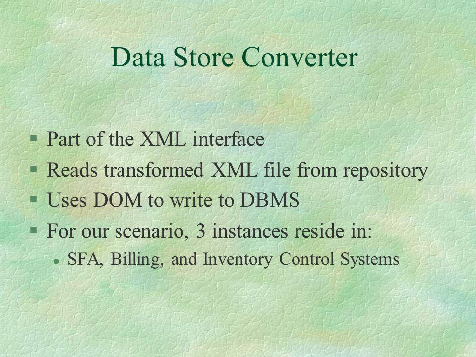 Integration Engine The Algorithm:  Invoke the DOM / SAX parser.