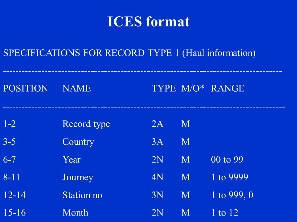 ICES format SPECIFICATIONS FOR RECORD TYPE 1 (Haul information) ------------------------------------------------------------------------------------- POSITIONNAMETYPEM/O*RANGE -------------------------------------------------------------------------------------- 1-2Record type2AM 3-5Country3AM 6-7Year2NM00 to 99 8-11Journey4NM1 to 9999 12-14Station no3NM1 to 999, 0 15-16Month2NM1 to 12