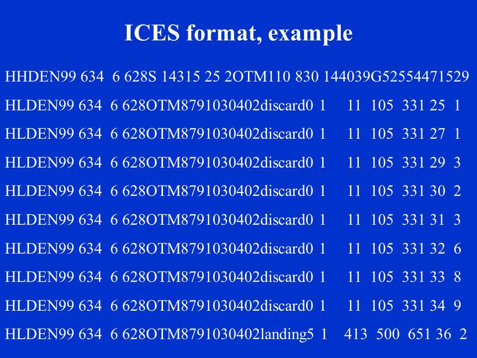 ICES format, example HHDEN99 634 6 628S 14315 25 2OTM110 830 144039G52554471529 HLDEN99 634 6 628OTM8791030402discard0 1 11 105 331 25 1 HLDEN99 634 6 628OTM8791030402discard0 1 11 105 331 27 1 HLDEN99 634 6 628OTM8791030402discard0 1 11 105 331 29 3 HLDEN99 634 6 628OTM8791030402discard0 1 11 105 331 30 2 HLDEN99 634 6 628OTM8791030402discard0 1 11 105 331 31 3 HLDEN99 634 6 628OTM8791030402discard0 1 11 105 331 32 6 HLDEN99 634 6 628OTM8791030402discard0 1 11 105 331 33 8 HLDEN99 634 6 628OTM8791030402discard0 1 11 105 331 34 9 HLDEN99 634 6 628OTM8791030402landing5 1 413 500 651 36 2