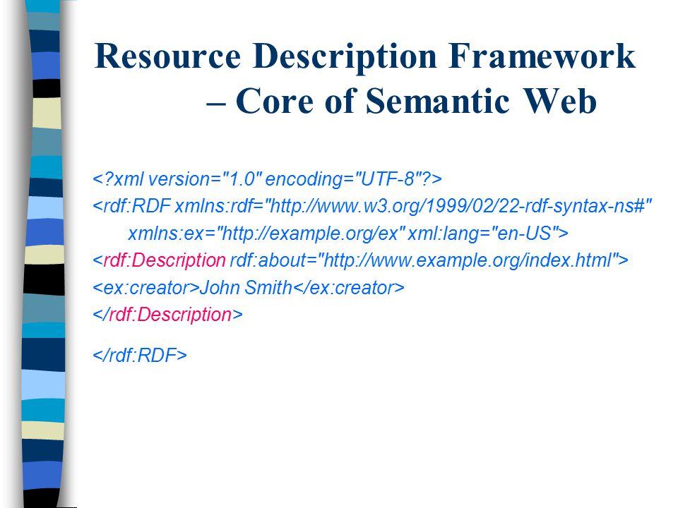 Resource Description Framework – Core of Semantic Web <rdf:RDF xmlns:rdf= http://www.w3.org/1999/02/22-rdf-syntax-ns# xmlns:ex= http://example.org/ex xml:lang= en-US > John Smith