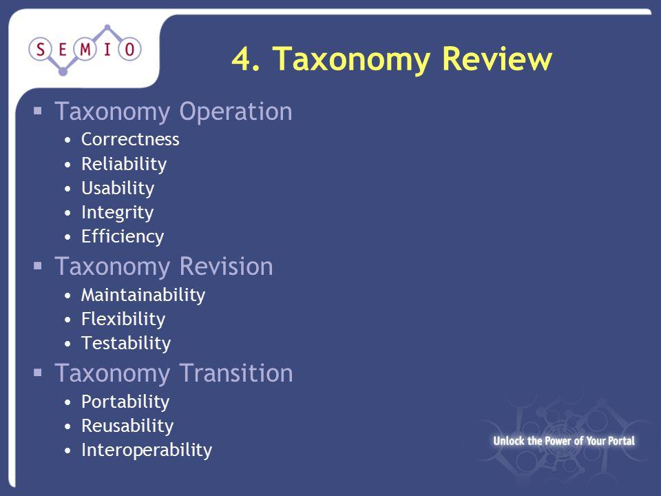 4. Taxonomy Review  Taxonomy Operation Correctness Reliability Usability Integrity Efficiency  Taxonomy Revision Maintainability Flexibility Testabi