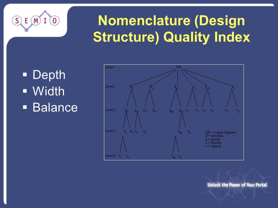 Nomenclature (Design Structure) Quality Index  Depth  Width  Balance
