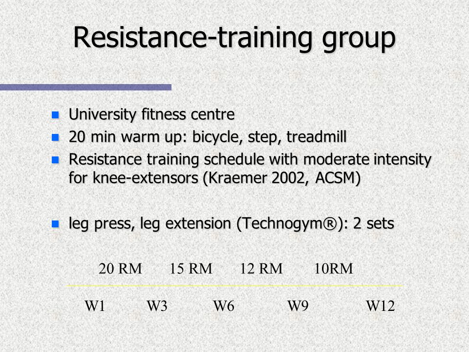 Resistance-training group Resistance-training group n University fitness centre n 20 min warm up: bicycle, step, treadmill n Resistance training schedule with moderate intensity for knee-extensors (Kraemer 2002, ACSM) n leg press, leg extension (Technogym®): 2 sets W1 W3 W6 W9W12 20 RM 15 RM12 RM 10RM