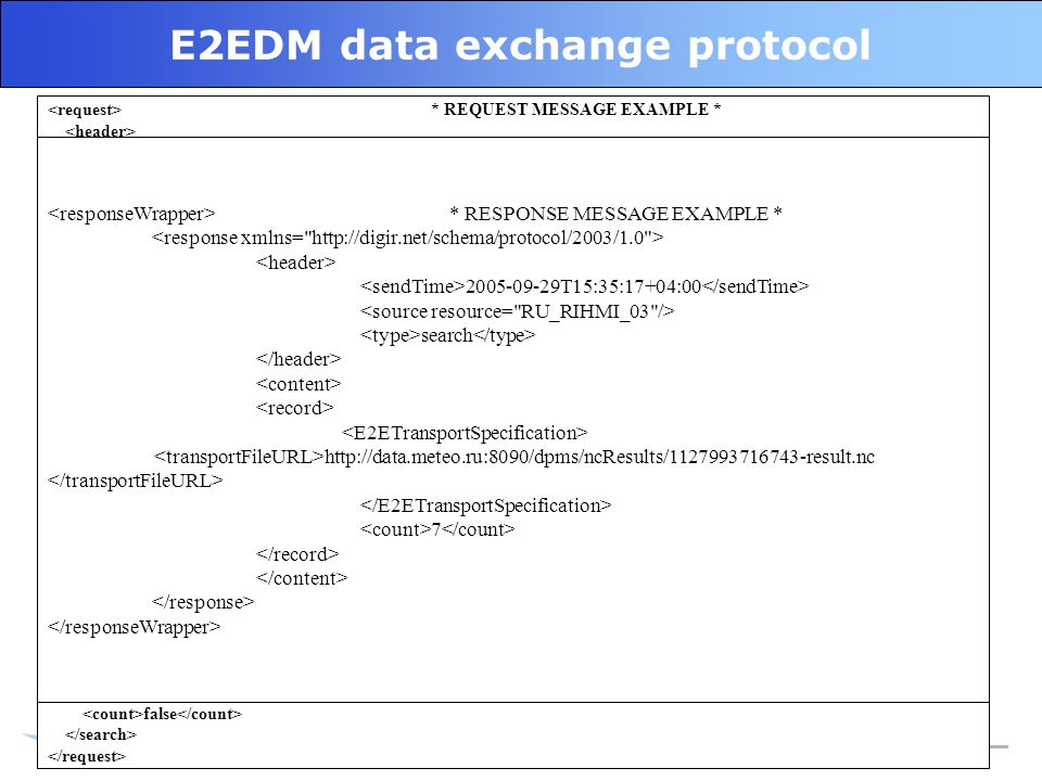 13 E2EDM data exchange protocol Data exchange protocol is responsible for data requesting and data retrieving.