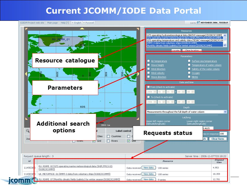 22 Current JCOMM/IODE Data Portal Resource catalogue Parameters Additional search options Requests status