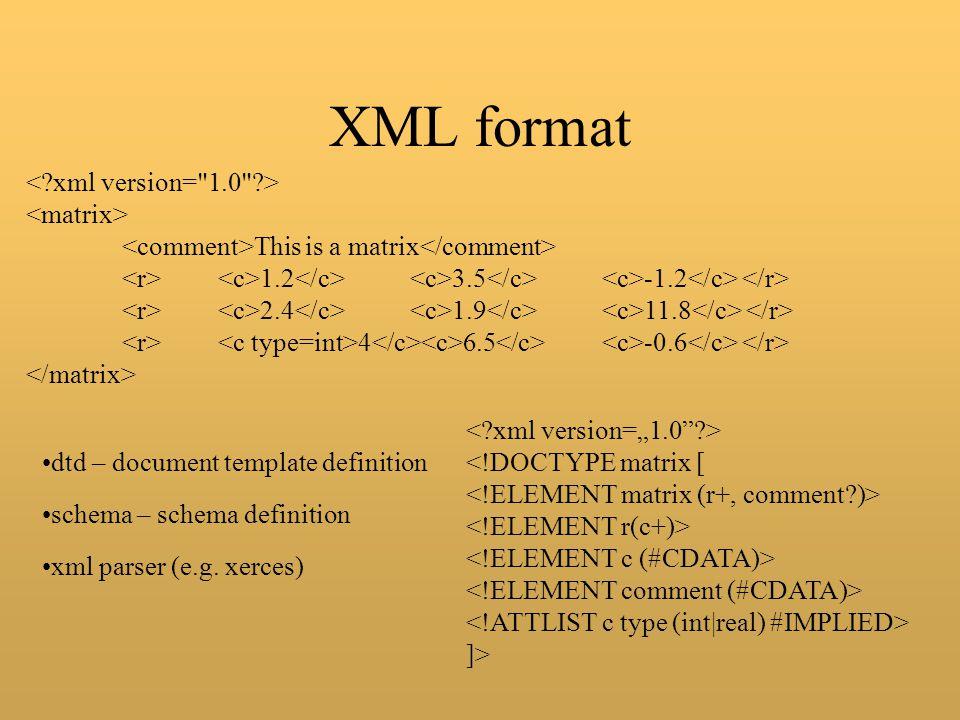 XML format This is a matrix 1.2 3.5 -1.2 2.4 1.9 11.8 4 6.5 -0.6 dtd – document template definition schema – schema definition xml parser (e.g.