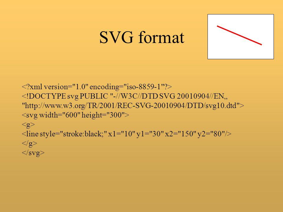 """SVG format <!DOCTYPE svg PUBLIC -//W3C//DTD SVG 20010904//EN"""" http://www.w3.org/TR/2001/REC-SVG-20010904/DTD/svg10.dtd >"""