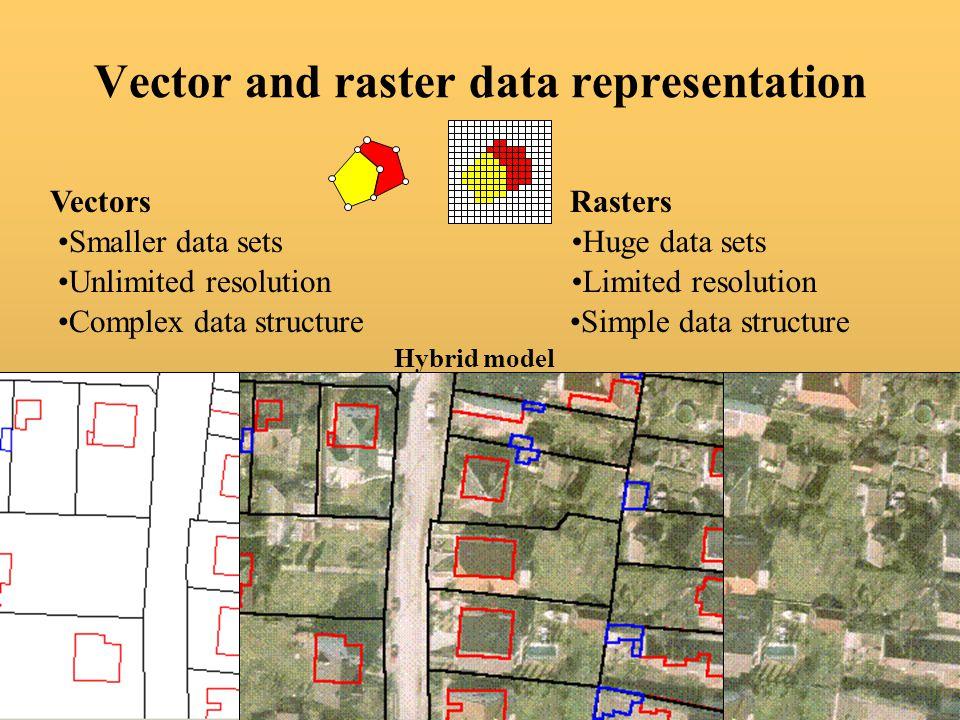 VectorsRasters Smaller data sets Unlimited resolution Complex data structure Huge data sets Limited resolution Simple data structure Vector and raster data representation Hybrid model