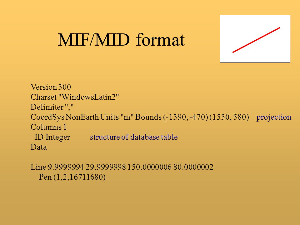 MIF/MID format Version 300 Charset WindowsLatin2 Delimiter , CoordSys NonEarth Units m Bounds (-1390, -470) (1550, 580) projection Columns 1 ID Integer structure of database table Data Line 9.9999994 29.9999998 150.0000006 80.0000002 Pen (1,2,16711680)