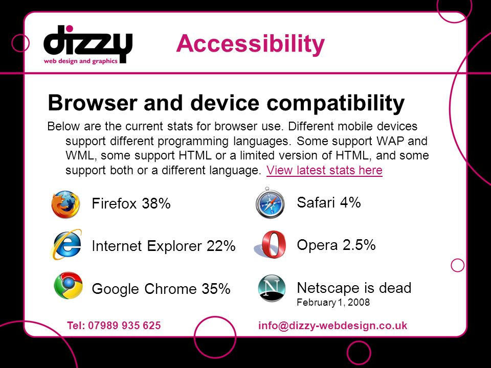 Browser and device compatibility Below are the current stats for browser use. Different mobile devices support different programming languages. Some s