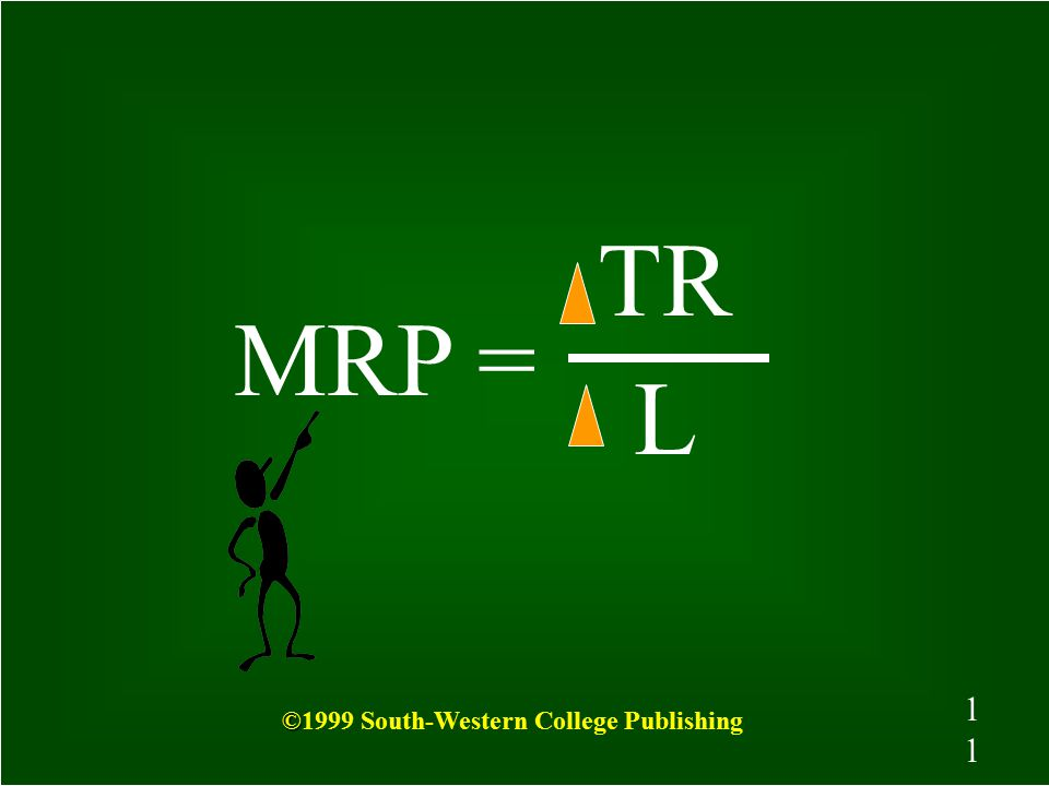 10 10 © ©1999 South-Western College Publishing MRP = MPP x P