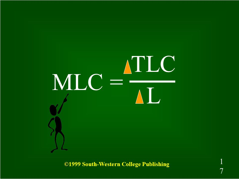 16 What is Marginal Labor Cost? MLC is the change in a firm's total cost that results from adding one more worker to production © ©1999 South-Western