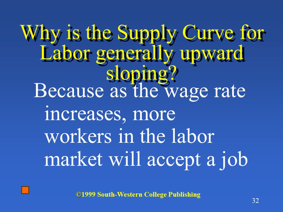 S W1W1 W2W2 Q1Q1 Q2Q2 Labor Wage