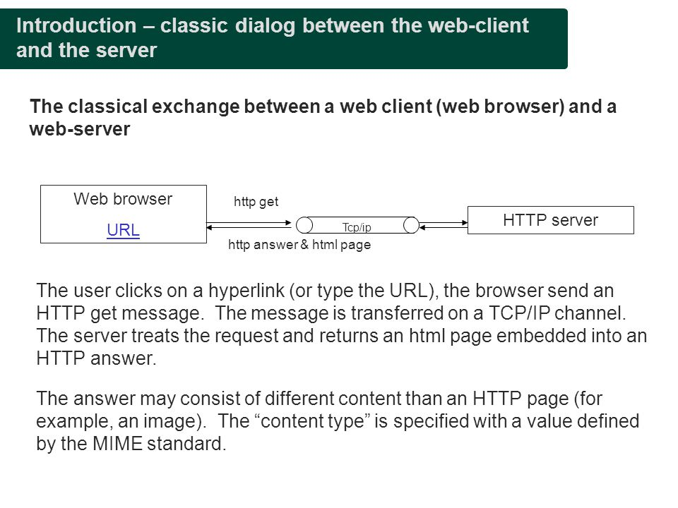 Introduction – classic dialog between the web-client and the server Web browser URL The classical exchange between a web client (web browser) and a we