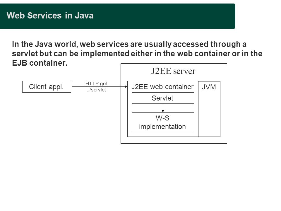 Web Services in Java In the Java world, web services are usually accessed through a servlet but can be implemented either in the web container or in t