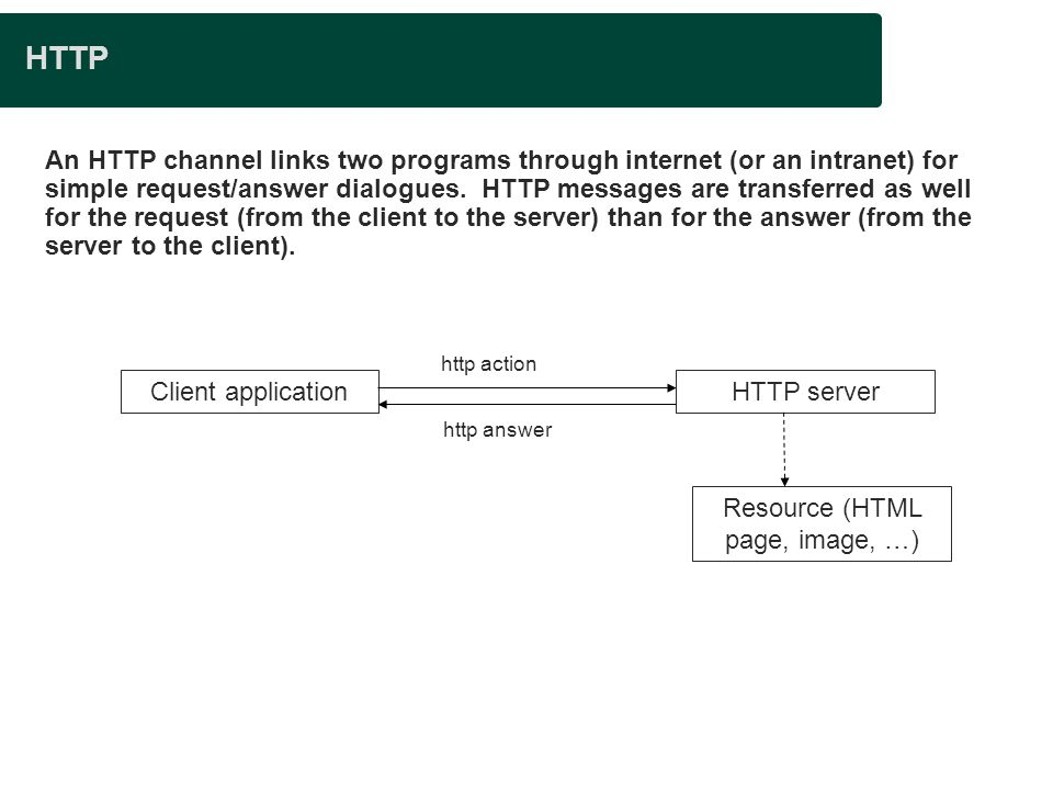 HTTP An HTTP channel links two programs through internet (or an intranet) for simple request/answer dialogues. HTTP messages are transferred as well f