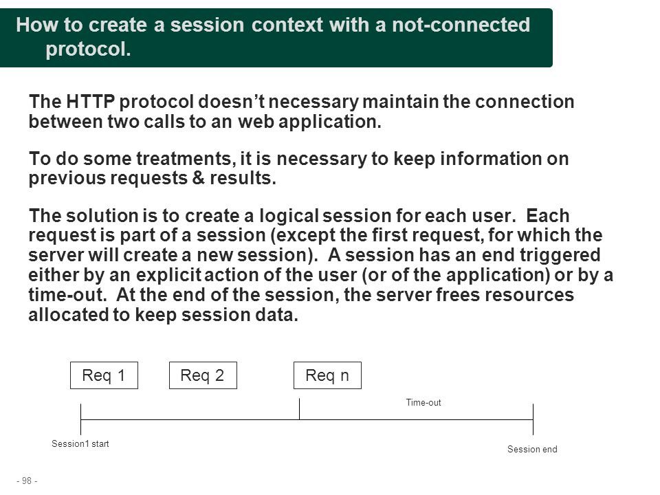 - 98 - How to create a session context with a not-connected protocol. The HTTP protocol doesn't necessary maintain the connection between two calls to