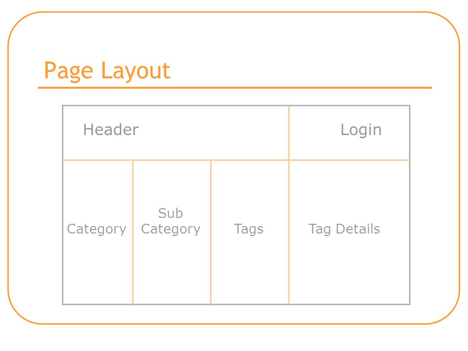Page Layout HeaderLogin Category Sub Category TagsTag Details