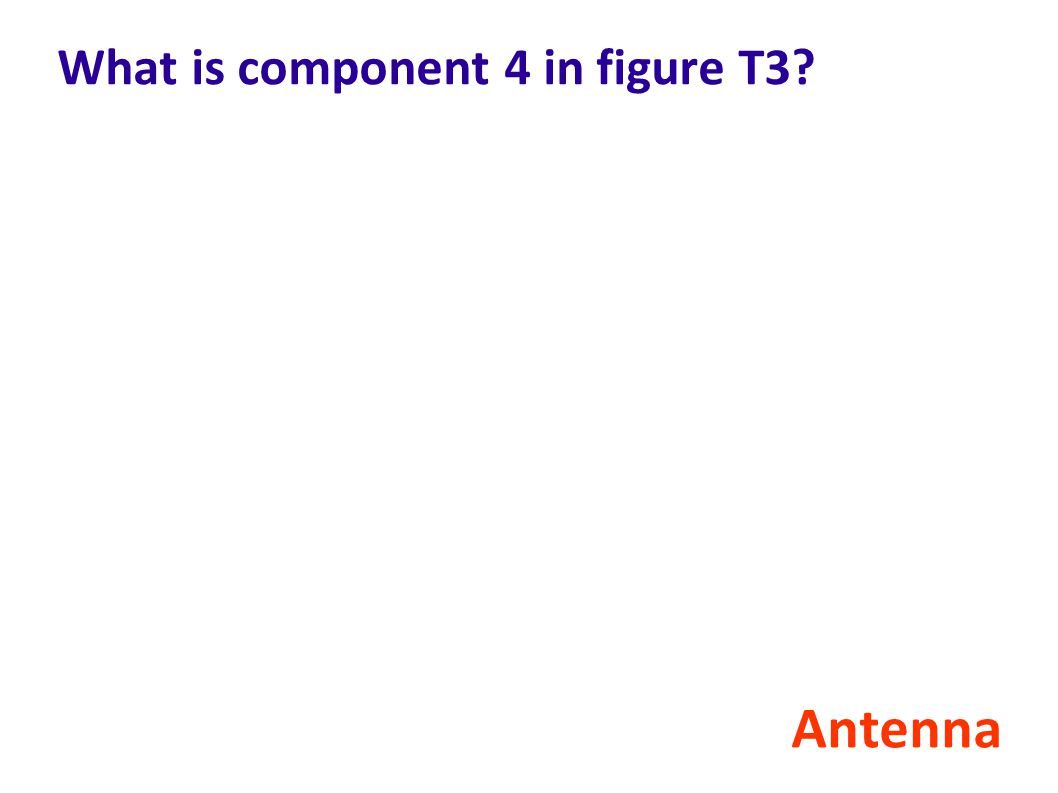 What is component 4 in figure T3? Antenna