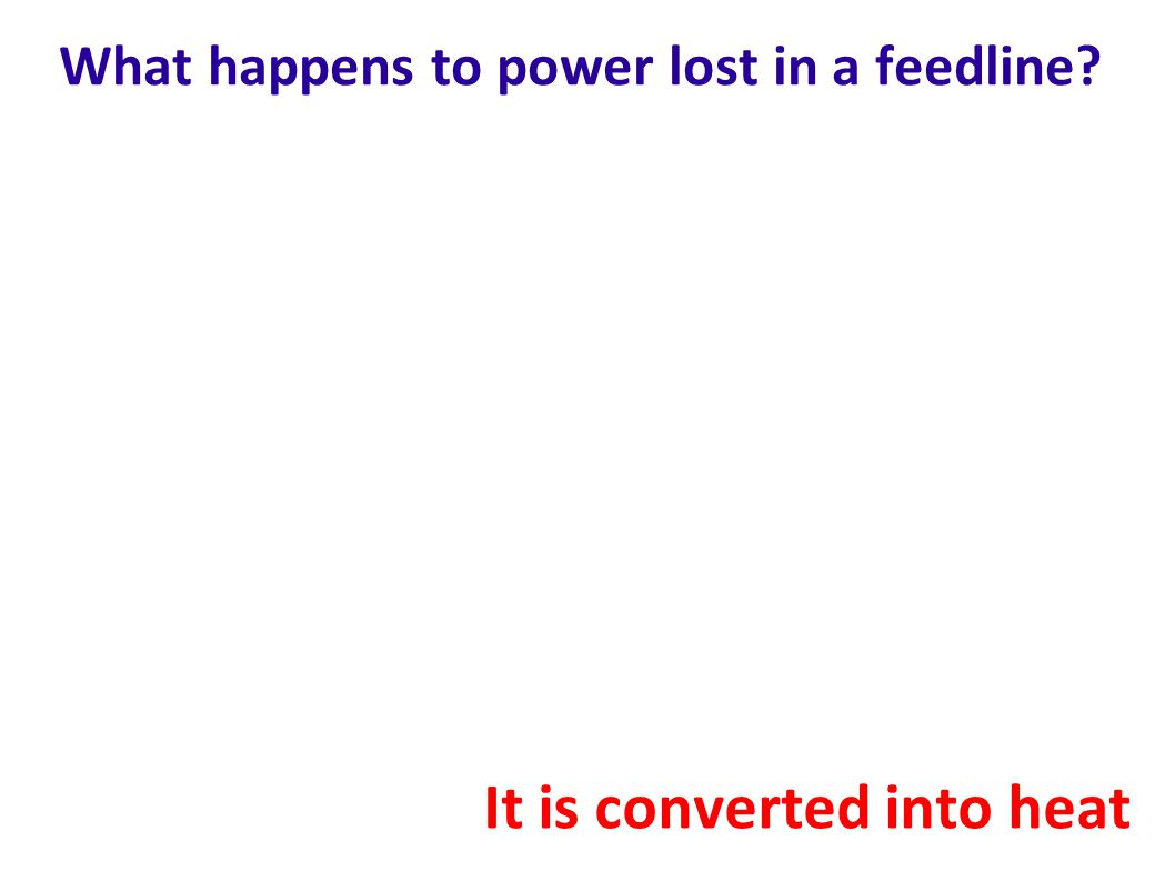 What happens to power lost in a feedline? It is converted into heat