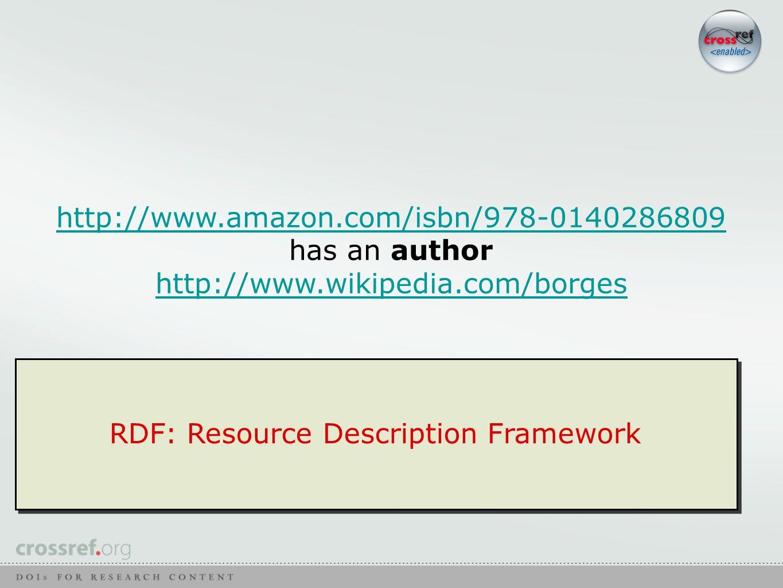 http://www.amazon.com/isbn/978-0140286809 has an author http://www.wikipedia.com/borges RDF: Resource Description Framework