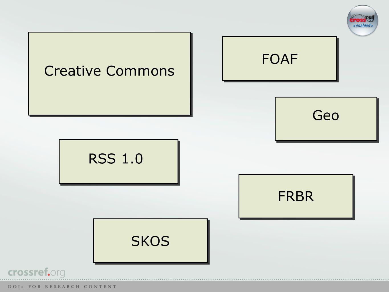 RSS 1.0 FRBR Creative Commons FOAF Geo SKOS