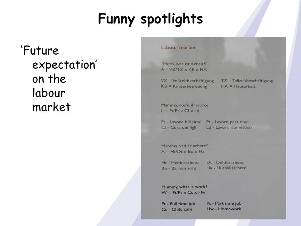 Funny spotlights 'Future expectation' on the labour market