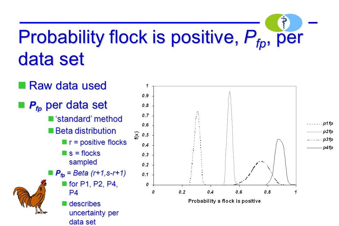 Probability flock is positive, P fp, per data set Raw data used Raw data used P fp per data set P fp per data set 'standard' method 'standard' method Beta distribution Beta distribution r = positive flocks r = positive flocks s = flocks sampled s = flocks sampled P fp = Beta (r+1,s-r+1) P fp = Beta (r+1,s-r+1) for P1, P2, P4, P4 for P1, P2, P4, P4 describes uncertainty per data set describes uncertainty per data set