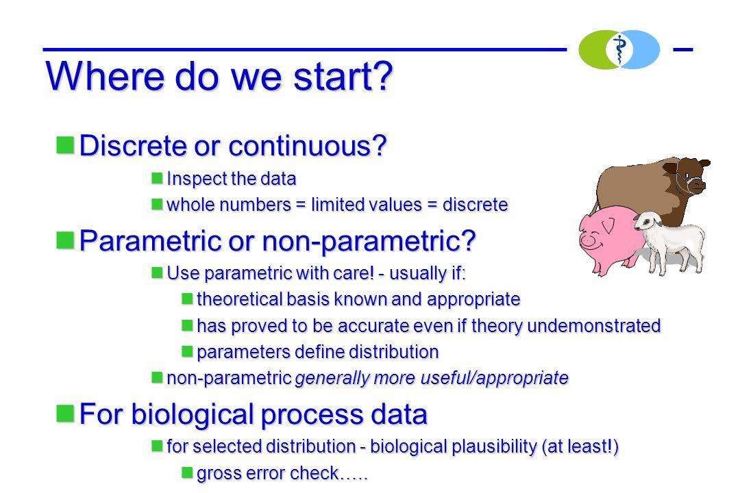 Where do we start. Discrete or continuous. Discrete or continuous.