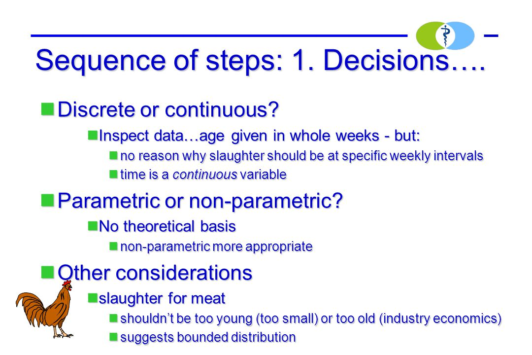 Discrete or continuous. Discrete or continuous.