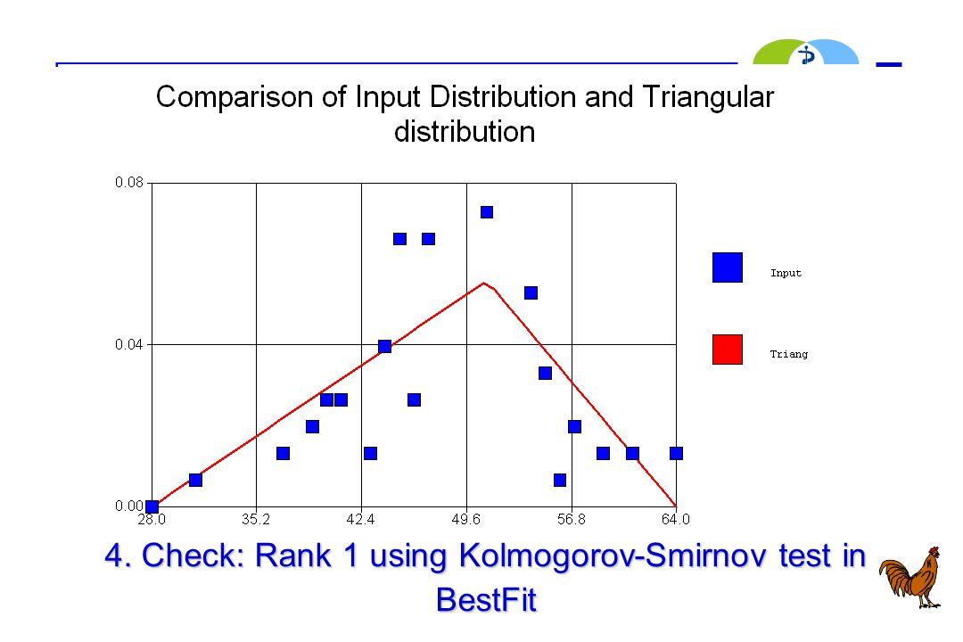 4. Check: Rank 1 using Kolmogorov-Smirnov test in BestFit