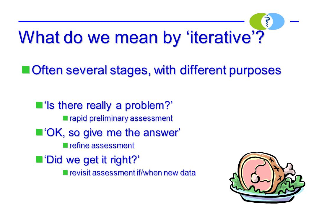What do we mean by 'iterative'.