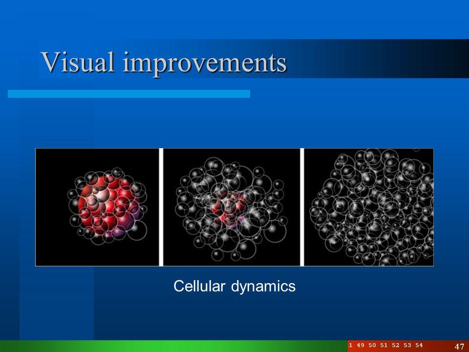3 4 5 6 7 8 10 11 12 13 14 15 16 17 19 20 21 22 23 24 25 26 27 28 29 30 33 34 35 36 40 41 49 50 51 52 53 54 47 Visual improvements Cellular dynamics