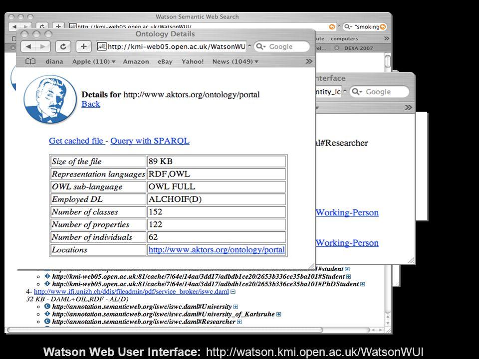 Watson Web User Interface: http://watson.kmi.open.ac.uk/WatsonWUI