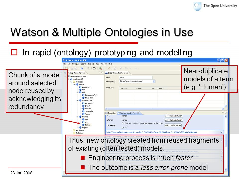23 Jan 20082008 © Martin Dzbor, 34th SofSem Conf., SlovakiaSlide 27 Watson & Multiple Ontologies in Use  In rapid (ontology) prototyping and modelling Near-duplicate models of a term (e.g.
